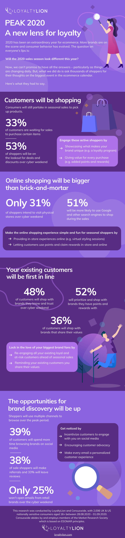 BFCM2020 Infographic_v3